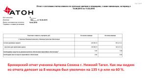 """Брокерский отчет ученика курса обучения """"трейдинг с нуля"""" Артема Сохина"""