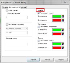 Отображение заявок в терминале QUIK