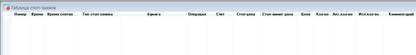 Таблица стоп заявок QUIK