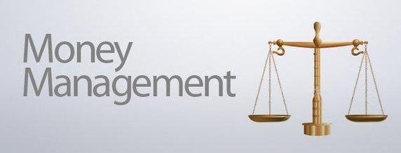 Мани менеджмент. Риски на день и способы их ограничения.