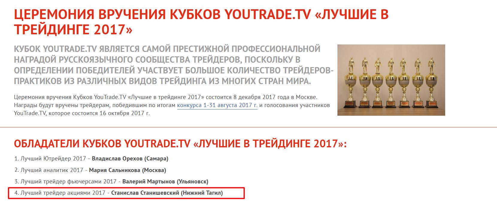"""Кубок YouTrade.TV """"лучшие в трейдинге"""" - Станислав Станишевский"""