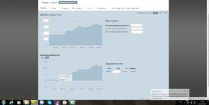 Screenshot_2 (пол года) проценты